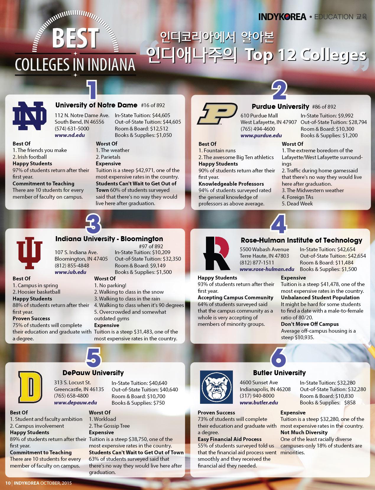 best-college-01